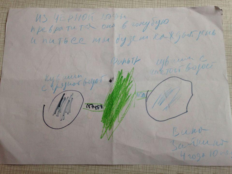 Виктория Ивановна Зайкина