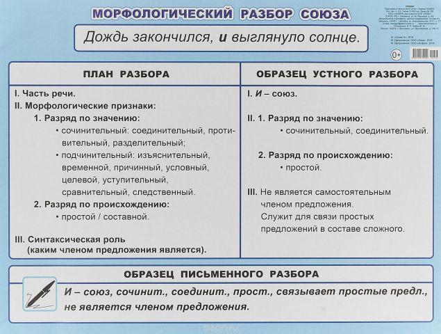 МР союза 5-6 класс